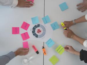 Prozessmanagement in Zeiten der Digitalen Transformation